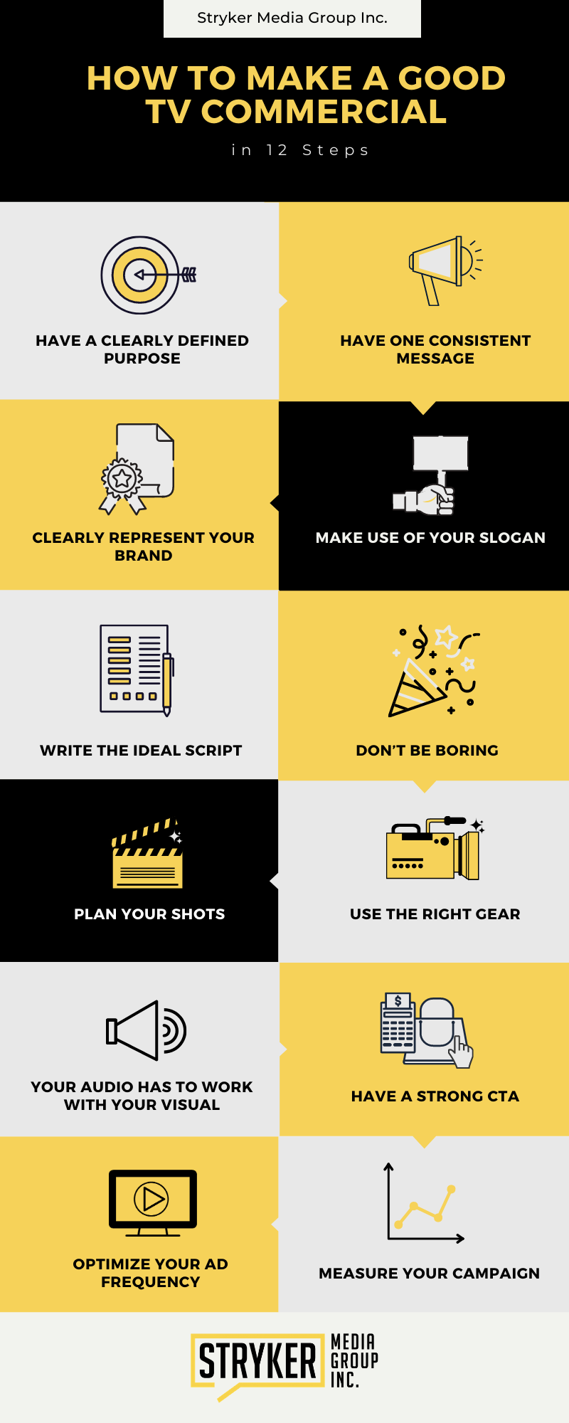 How to make a good tv commercial ad infographic advertising agency